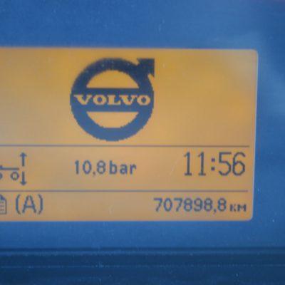 Dashboard Volvo FH 440